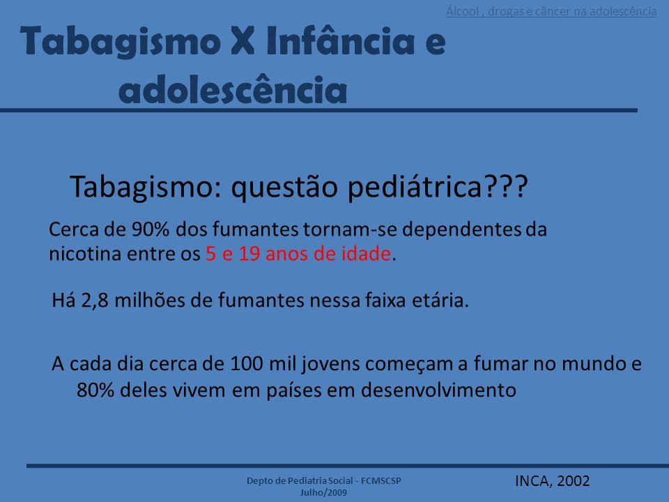Álcool, drogas e câncer na adolescência Depto de Pediatria Social - FCMSCSP Julho/2009 Tabagismo X Infância e adolescência A cada dia cerca de 100 mil