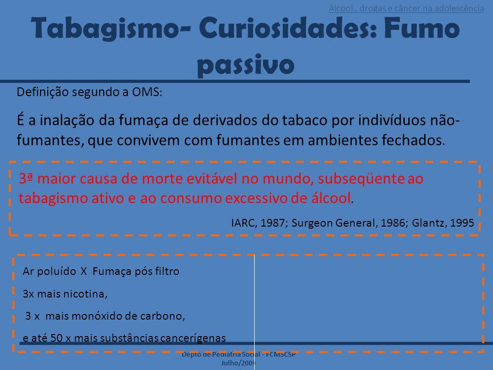 Álcool, drogas e câncer na adolescência Depto de Pediatria Social - FCMSCSP Julho/2009 Tabagismo- Curiosidades: Fumo passivo Definição segundo a OMS :