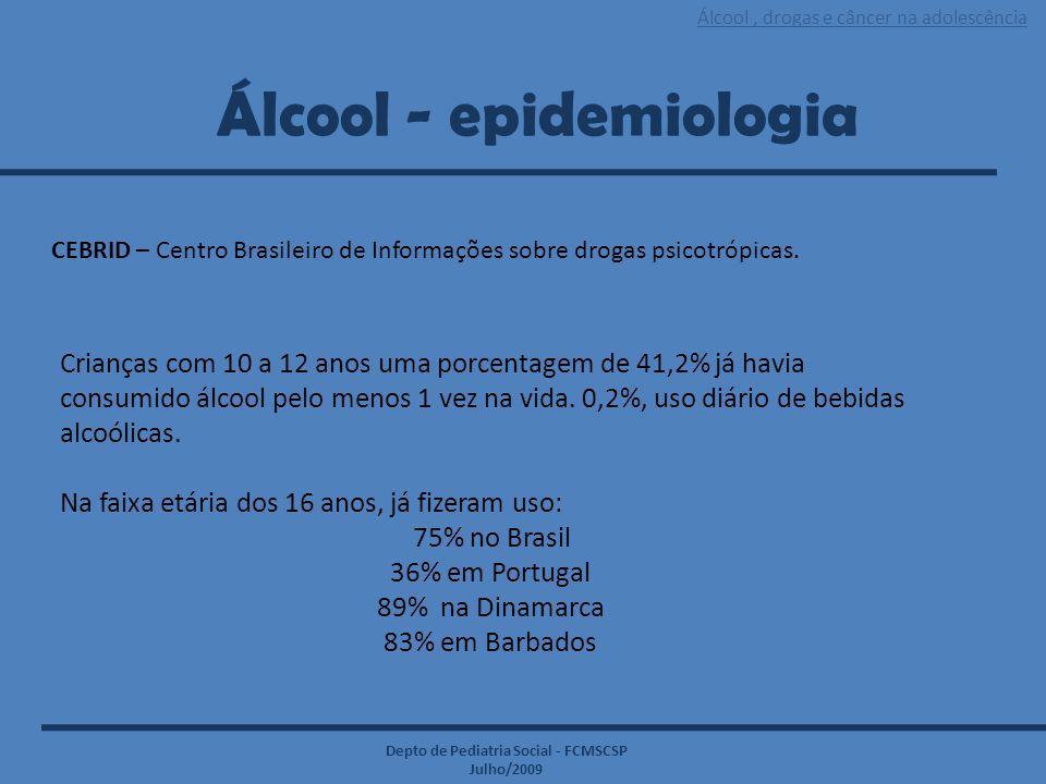 Álcool, drogas e câncer na adolescência Depto de Pediatria Social - FCMSCSP Julho/2009 Álcool - epidemiologia CEBRID – Centro Brasileiro de Informaçõe