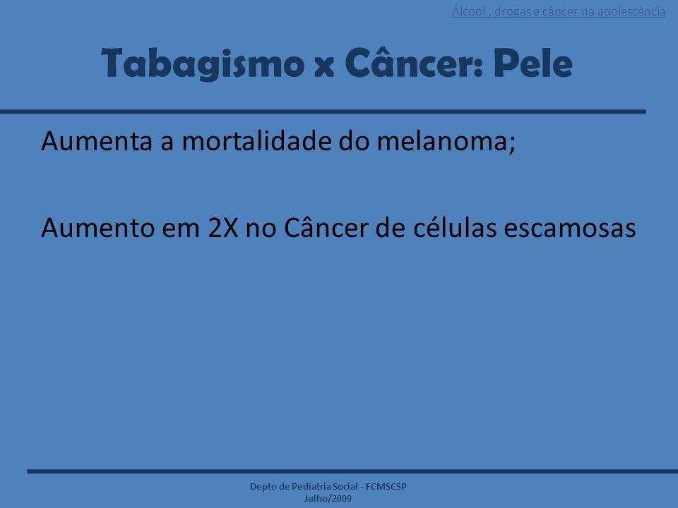 Álcool, drogas e câncer na adolescência Depto de Pediatria Social - FCMSCSP Julho/2009 Tabagismo x Câncer: Pele Aumenta a mortalidade do melanoma; Aum