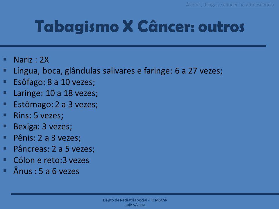 Álcool, drogas e câncer na adolescência Depto de Pediatria Social - FCMSCSP Julho/2009 Tabagismo X Câncer: outros  Nariz : 2X  Língua, boca, glândul