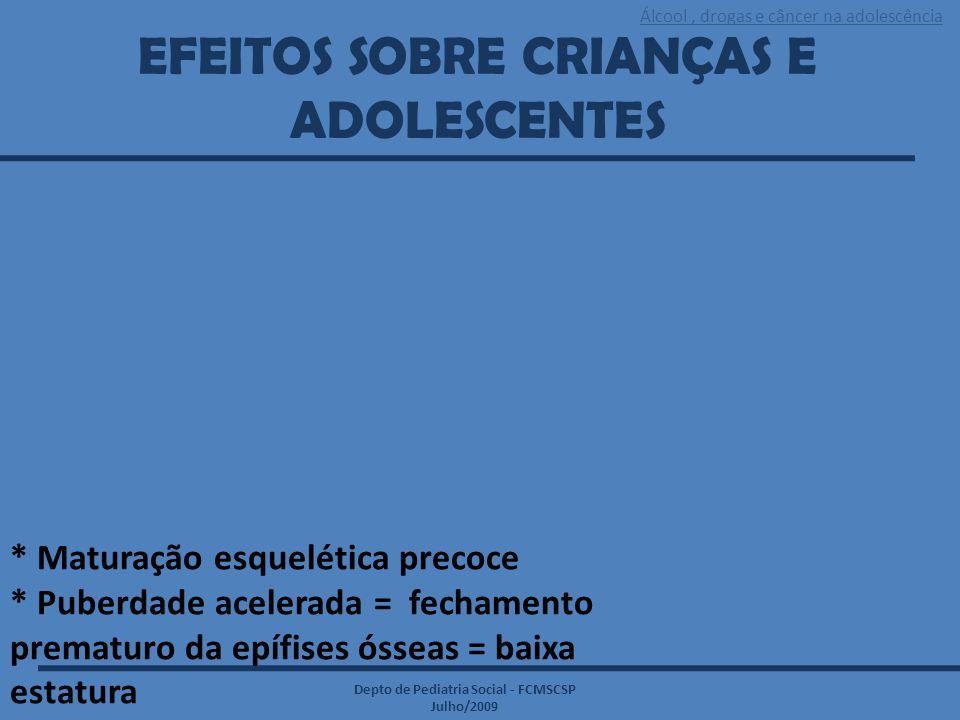 Álcool, drogas e câncer na adolescência Depto de Pediatria Social - FCMSCSP Julho/2009 EFEITOS SOBRE CRIANÇAS E ADOLESCENTES * Maturação esquelética p