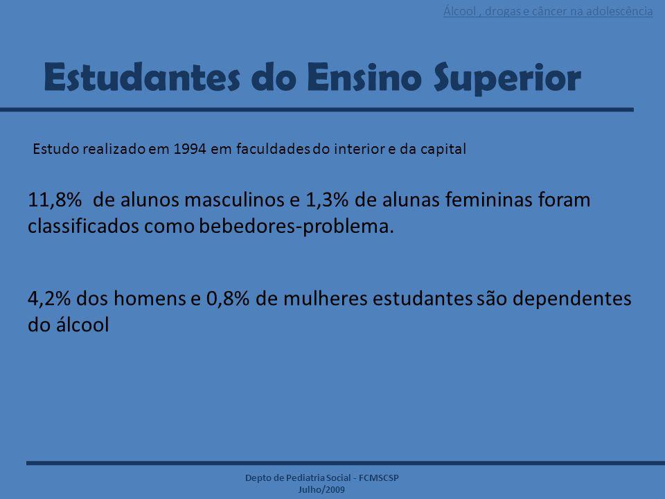 Álcool, drogas e câncer na adolescência Depto de Pediatria Social - FCMSCSP Julho/2009 Meninos de Rua (1987, 1989) São Paulo e Porto Alegre 1987: 83% e 71% respectivamente.