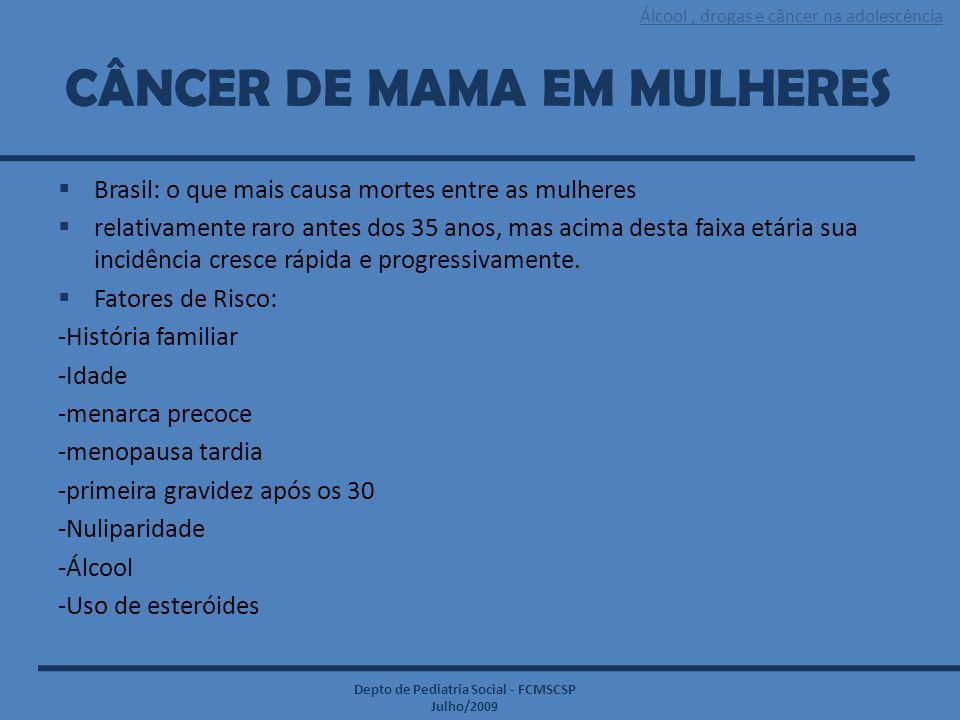 Álcool, drogas e câncer na adolescência Depto de Pediatria Social - FCMSCSP Julho/2009 CÂNCER DE MAMA EM MULHERES  Brasil: o que mais causa mortes en