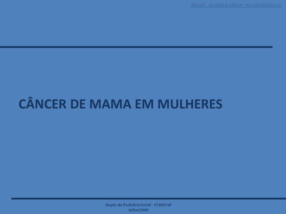 Álcool, drogas e câncer na adolescência Depto de Pediatria Social - FCMSCSP Julho/2009 CÂNCER DE MAMA EM MULHERES