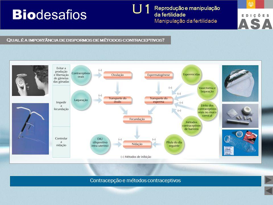 Biodesafios 12 Qual é a importância de dispormos de métodos contraceptivos? Contracepção e métodos contraceptivos Bio desafios U1 Reprodução e manipul