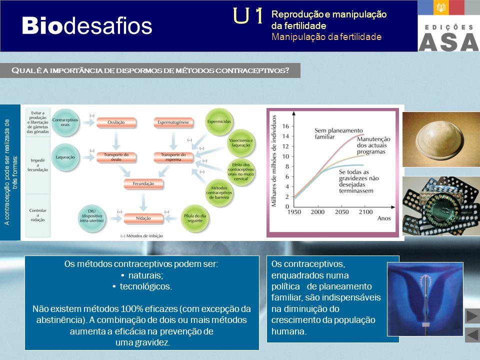 Biodesafios 12 Qual é a importância de dispormos de métodos contraceptivos? Os contraceptivos, enquadrados numa política de planeamento familiar, são