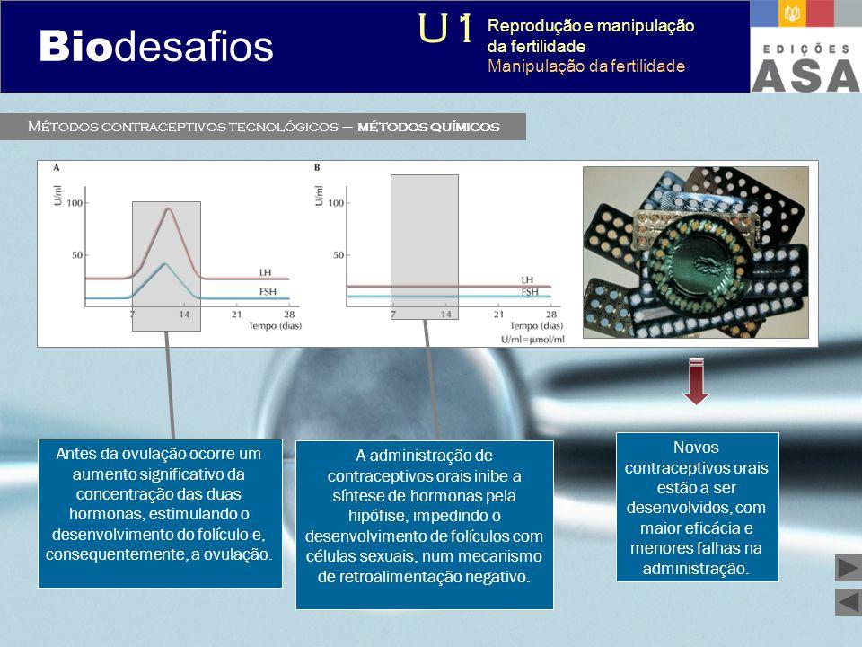 Biodesafios 12 Métodos contraceptivos tecnológicos – métodos químicos Antes da ovulação ocorre um aumento significativo da concentração das duas hormo