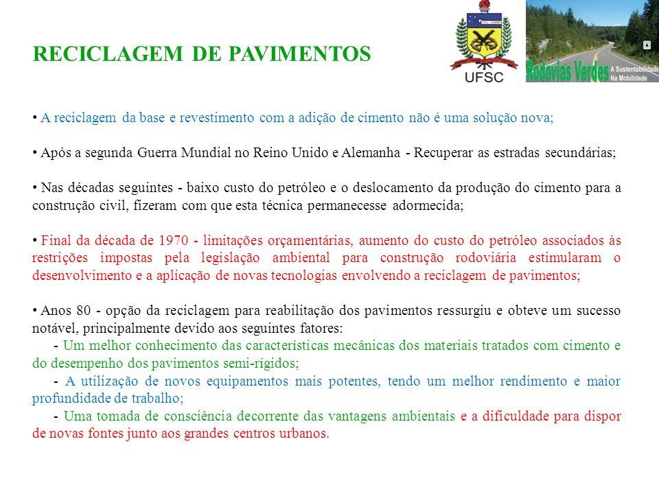 • No Brasil, destaque no início da década de 1990 e impulsionada a partir dos programas de concessão de rodovias.