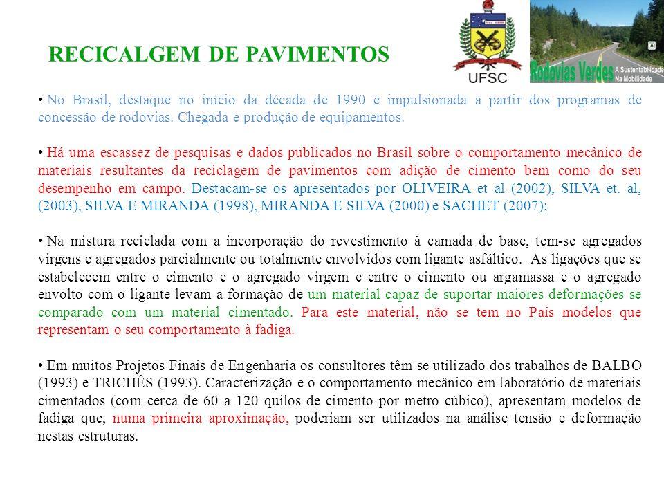 • No Brasil, destaque no início da década de 1990 e impulsionada a partir dos programas de concessão de rodovias. Chegada e produção de equipamentos.