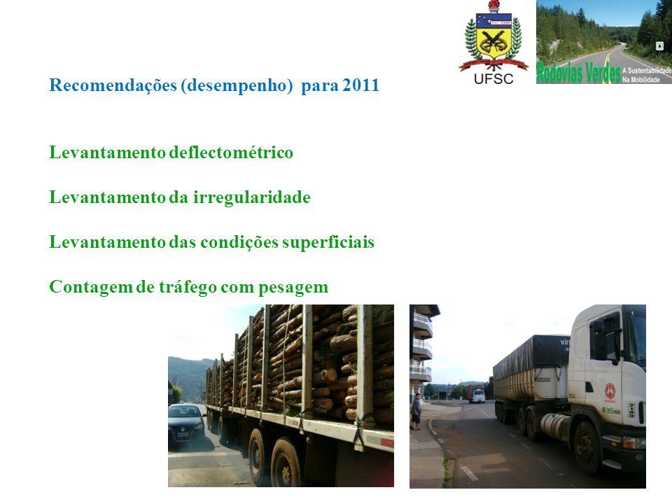 Recomendações (desempenho) para 2011 Levantamento deflectométrico Levantamento da irregularidade Levantamento das condições superficiais Contagem de t