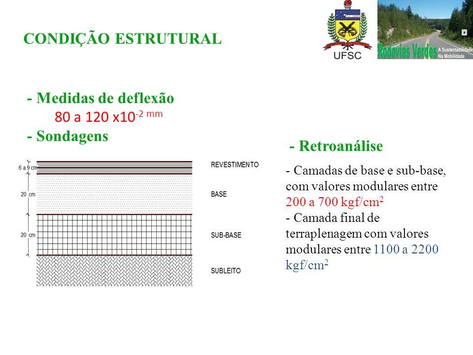 CONDIÇÃO ESTRUTURAL - Medidas de deflexão 80 a 120 x10 -2 mm - Sondagens - Retroanálise - Camadas de base e sub-base, com valores modulares entre 200