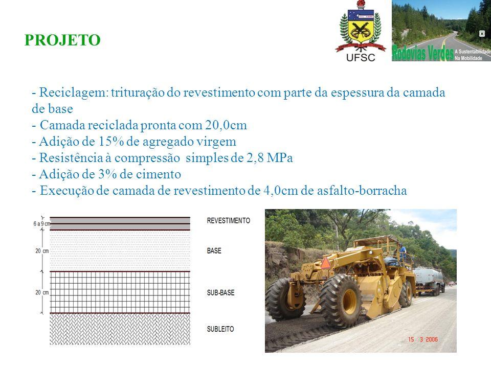 PROJETO - Reciclagem: trituração do revestimento com parte da espessura da camada de base - Camada reciclada pronta com 20,0cm - Adição de 15% de agre