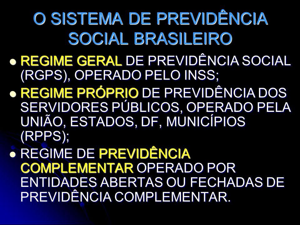 O SISTEMA DE PREVIDÊNCIA SOCIAL BRASILEIRO  REGIME GERAL DE PREVIDÊNCIA SOCIAL (RGPS), OPERADO PELO INSS;  REGIME PRÓPRIO DE PREVIDÊNCIA DOS SERVIDORES PÚBLICOS, OPERADO PELA UNIÃO, ESTADOS, DF, MUNICÍPIOS (RPPS);  REGIME DE PREVIDÊNCIA COMPLEMENTAR OPERADO POR ENTIDADES ABERTAS OU FECHADAS DE PREVIDÊNCIA COMPLEMENTAR.