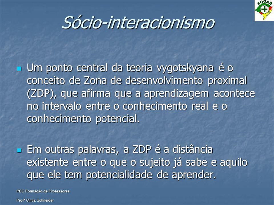 PEC Formação de Professores Profª Cintia Schneider Sócio-interacionismo  Um ponto central da teoria vygotskyana é o conceito de Zona de desenvolvimen