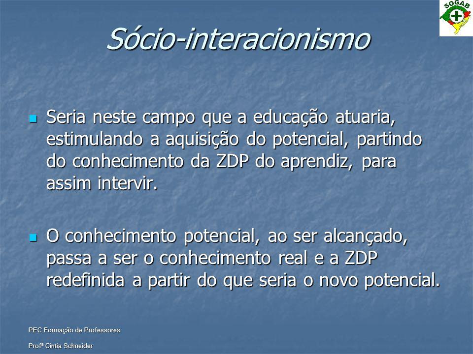PEC Formação de Professores Profª Cintia Schneider Sócio-interacionismo  Seria neste campo que a educação atuaria, estimulando a aquisição do potenci