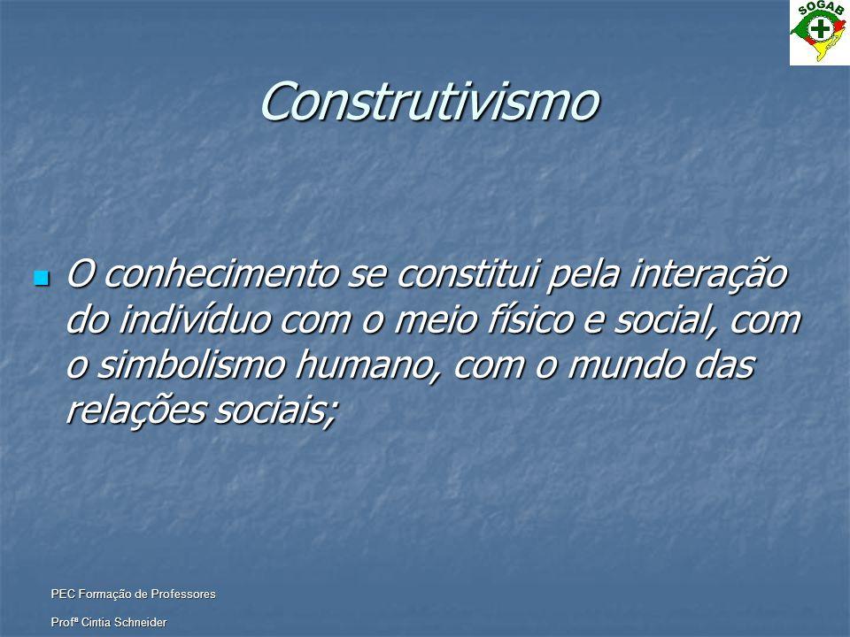 PEC Formação de Professores Profª Cintia Schneider Construtivismo  O conhecimento se constitui pela interação do indivíduo com o meio físico e social