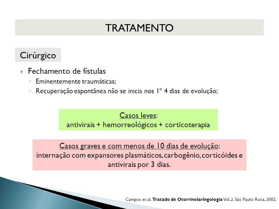  Fechamento de fístulas ◦ Eminentemente traumáticas; ◦ Recuperação espontânea não se inicia nos 1º 4 dias de evolução; Campos et al. Tratado de Otorr