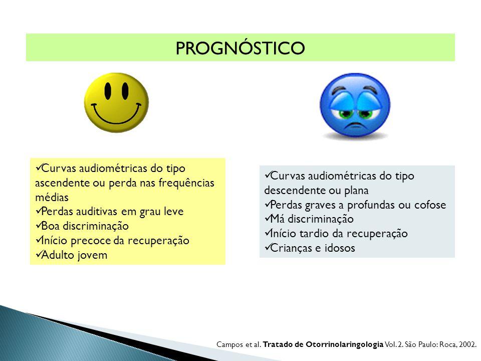 Campos et al. Tratado de Otorrinolaringologia Vol. 2. São Paulo: Roca, 2002. PROGNÓSTICO  Curvas audiométricas do tipo ascendente ou perda nas frequê
