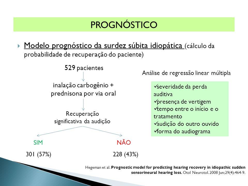 Hegeman et al. Prognostic model for predicting hearing recovery in idiopathic sudden sensorineural hearing loss. Otol Neurotol. 2008 Jun;29(4):464-9.