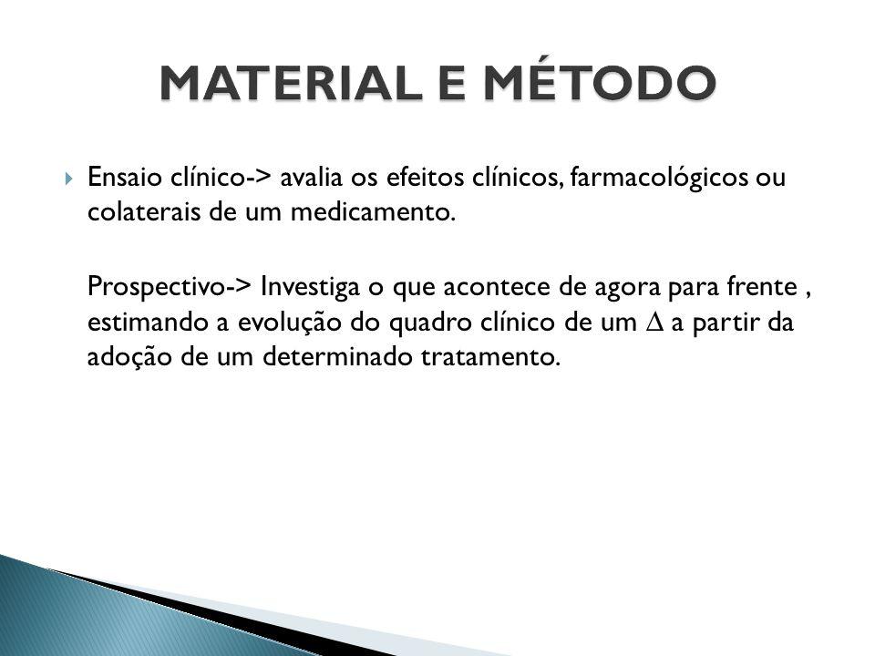  Ensaio clínico-> avalia os efeitos clínicos, farmacológicos ou colaterais de um medicamento. Prospectivo-> Investiga o que acontece de agora para fr