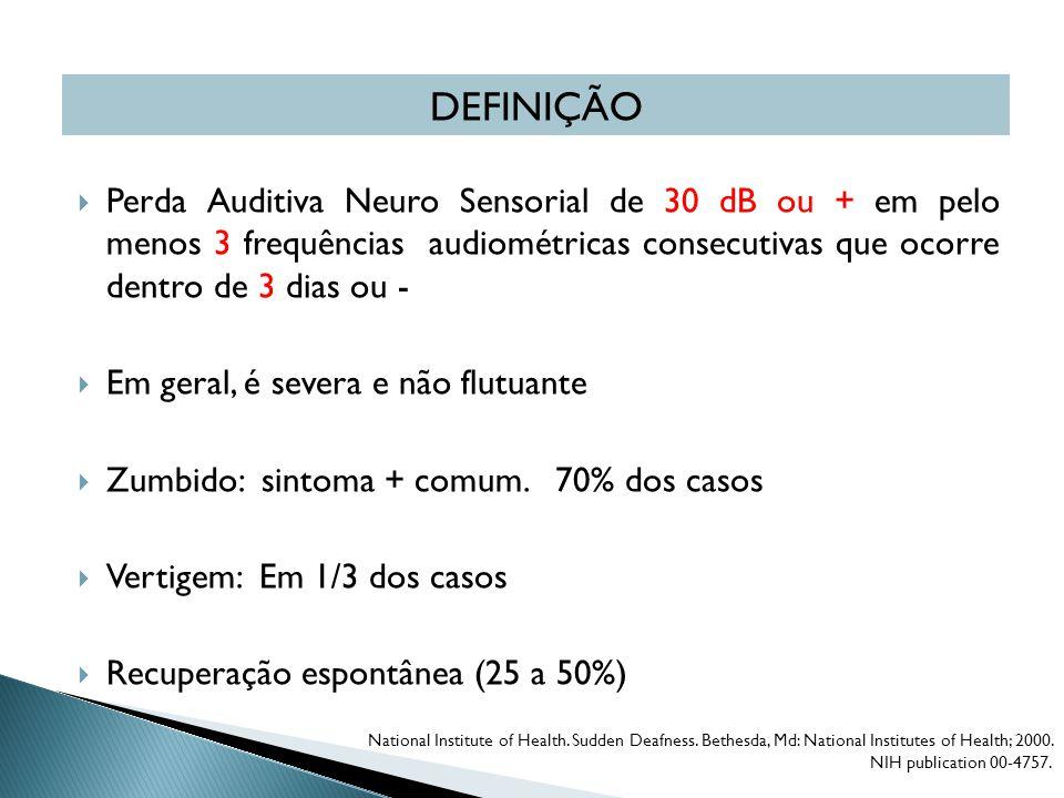  Questionário Tinnitus Handicap Inventory (THI)  Escala Análogo - Visual (EAV)  Exames auditivos realizados no início da enfermidade, aos 07 dias, 14 dias, 30 dias, 90 dias, 120 dias e 180 dias, totalizando 6 meses de acompanhamento (Bahmad et al., 2010).