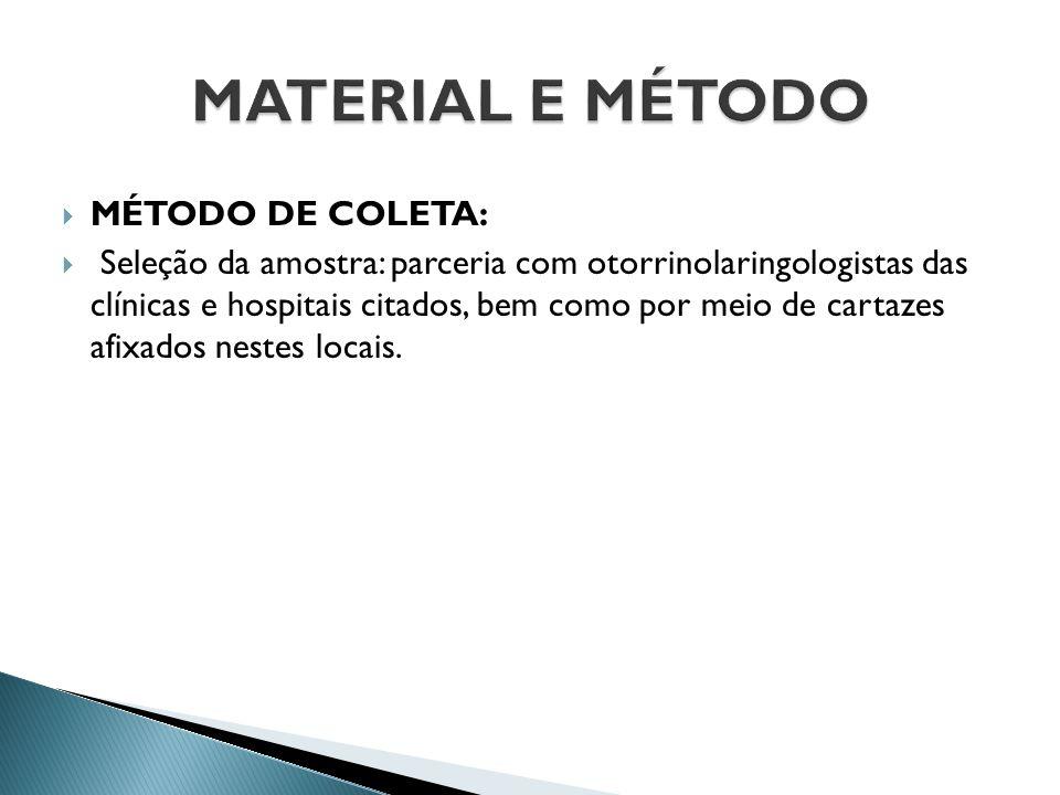  MÉTODO DE COLETA:  Seleção da amostra: parceria com otorrinolaringologistas das clínicas e hospitais citados, bem como por meio de cartazes afixado