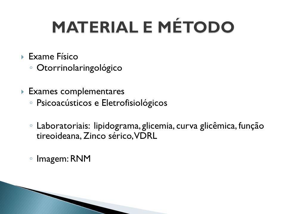  Exame Físico ◦ Otorrinolaringológico  Exames complementares ◦ Psicoacústicos e Eletrofisiológicos ◦ Laboratoriais: lipidograma, glicemia, curva gli