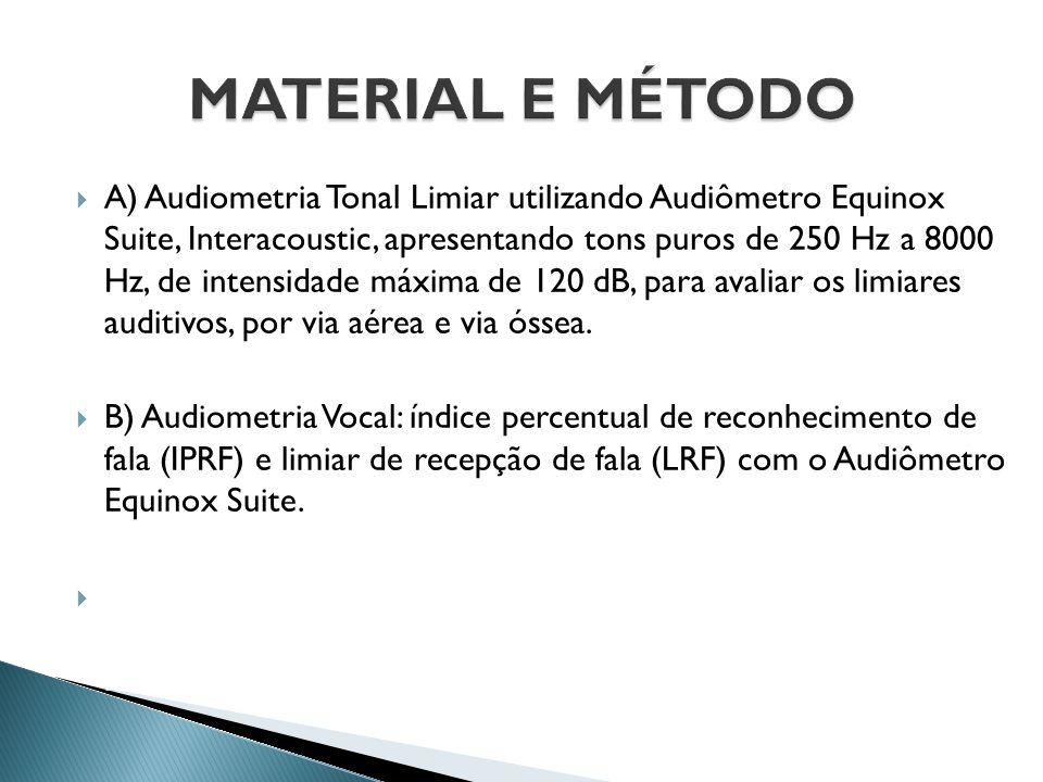  A) Audiometria Tonal Limiar utilizando Audiômetro Equinox Suite, Interacoustic, apresentando tons puros de 250 Hz a 8000 Hz, de intensidade máxima d