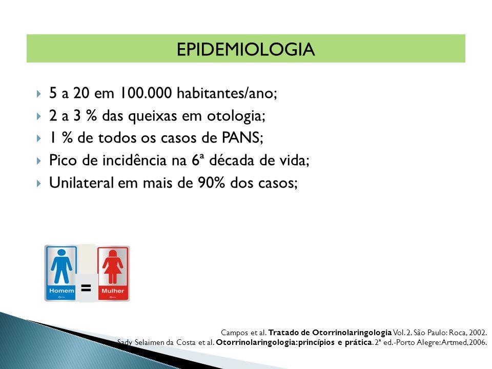  5 a 20 em 100.000 habitantes/ano;  2 a 3 % das queixas em otologia;  1 % de todos os casos de PANS;  Pico de incidência na 6ª década de vida;  U