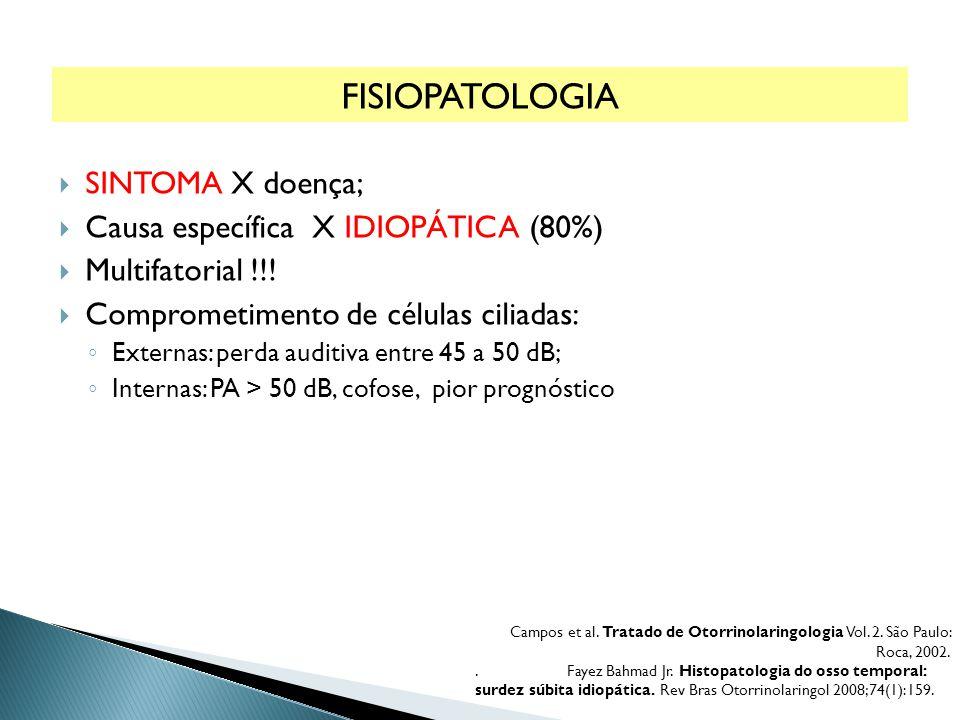 Xenellis et al.Idiopathic sudden sensorineural hearing loss: prognostic factors.J Otol Laryngol.