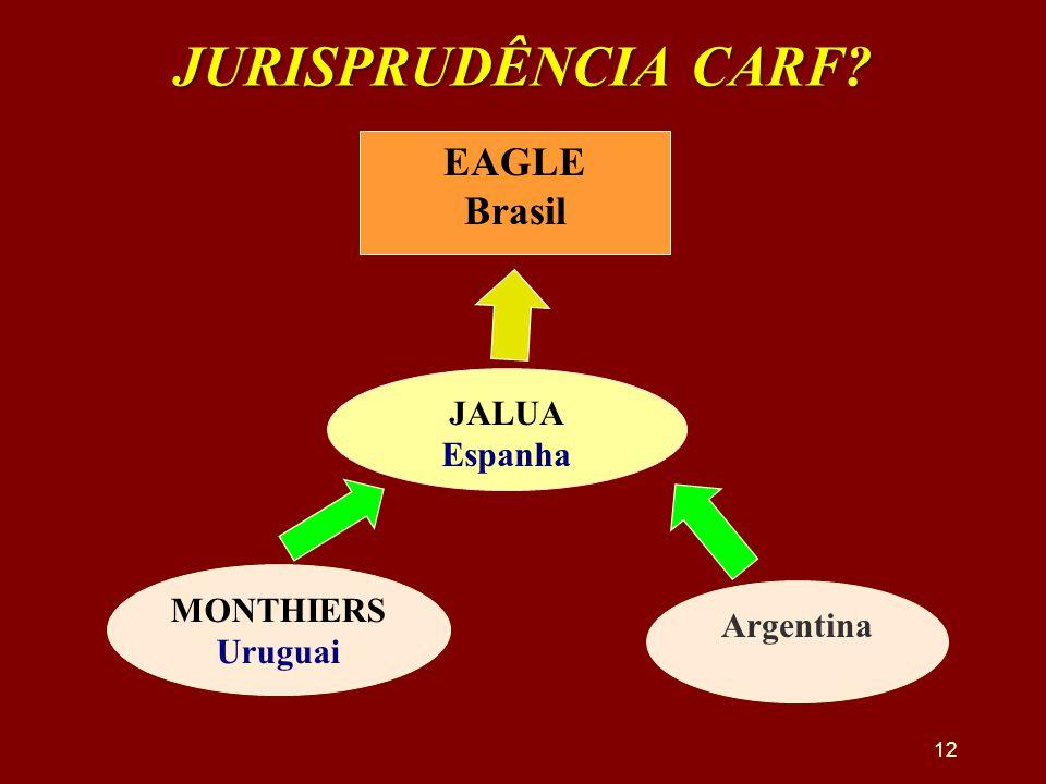 JURISPRUDÊNCIA CARF? 12 EAGLE Brasil JALUA Espanha MONTHIERS Uruguai Argentina