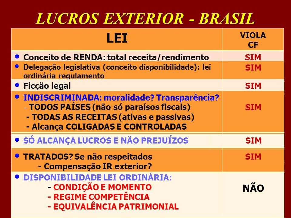 LUCROS EXTERIOR - BRASIL LEI VIOLA CF • Conceito de RENDA: total receita/rendimentoSIM 18 • Delegação legislativa (conceito disponibilidade): lei ordi