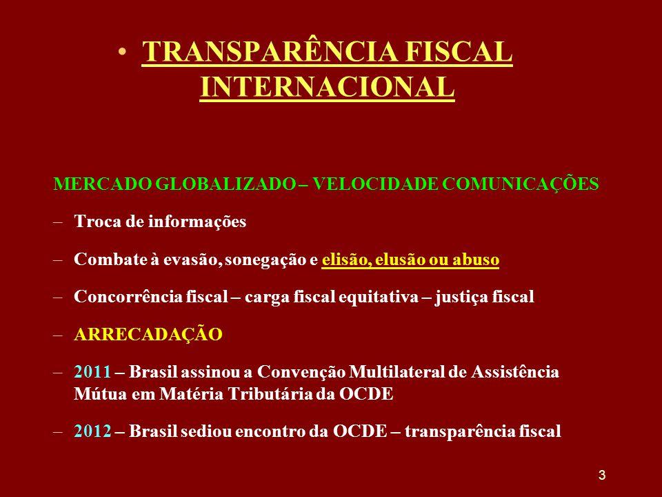 •TRANSPARÊNCIA FISCAL INTERNACIONAL MERCADO GLOBALIZADO – VELOCIDADE COMUNICAÇÕES –Troca de informações –Combate à evasão, sonegação e elisão, elusão