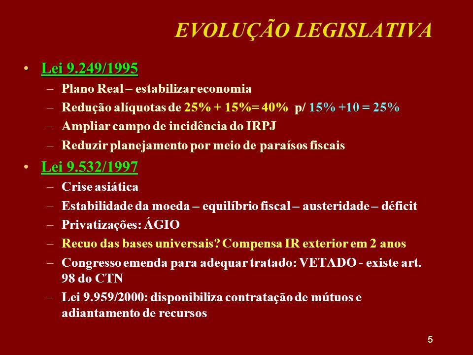 EVOLUÇÃO LEGISLATIVA •Lei 9.249/1995 –Plano Real – estabilizar economia –Redução alíquotas de 25% + 15%= 40% p/ 15% +10 = 25% –Ampliar campo de incidê