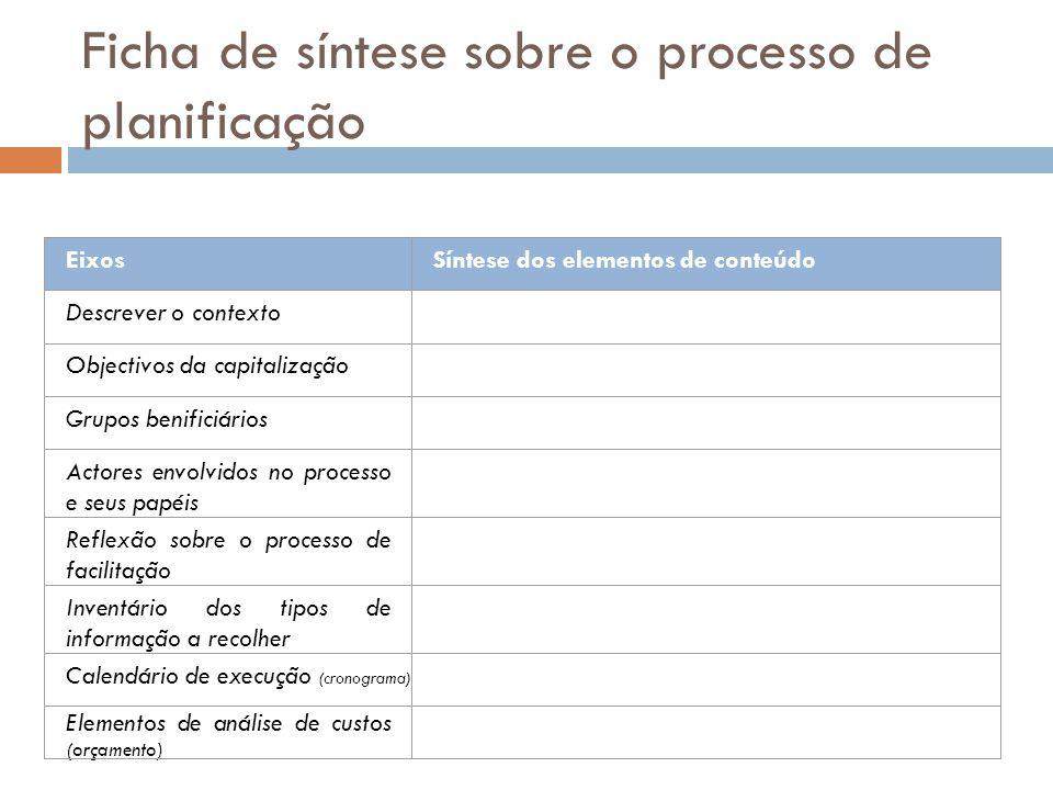 Ficha de síntese sobre o processo de planificação EixosSíntese dos elementos de conteúdo Descrever o contexto Objectivos da capitalização Grupos benif