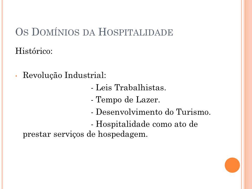 O S D OMÍNIOS DA H OSPITALIDADE Histórico: • Revolução Industrial: - Leis Trabalhistas.