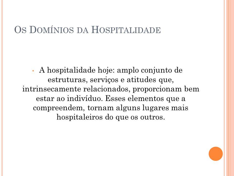 O S D OMÍNIOS DA H OSPITALIDADE • A hospitalidade hoje: amplo conjunto de estruturas, serviços e atitudes que, intrinsecamente relacionados, proporcionam bem estar ao indivíduo.