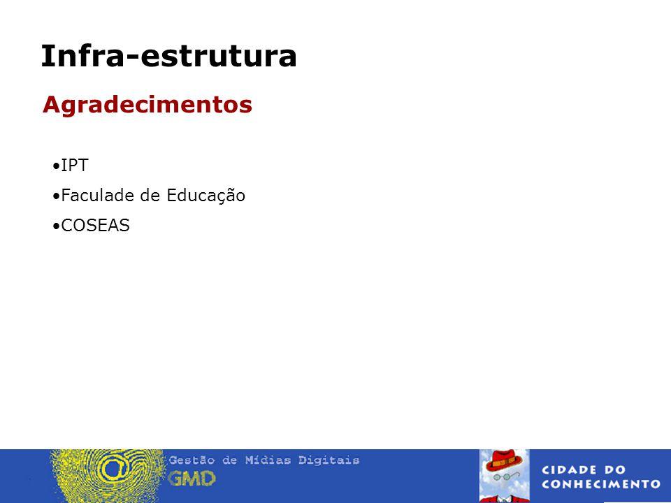 Infra-estrutura Agradecimentos •IPT •Faculade de Educação •COSEAS