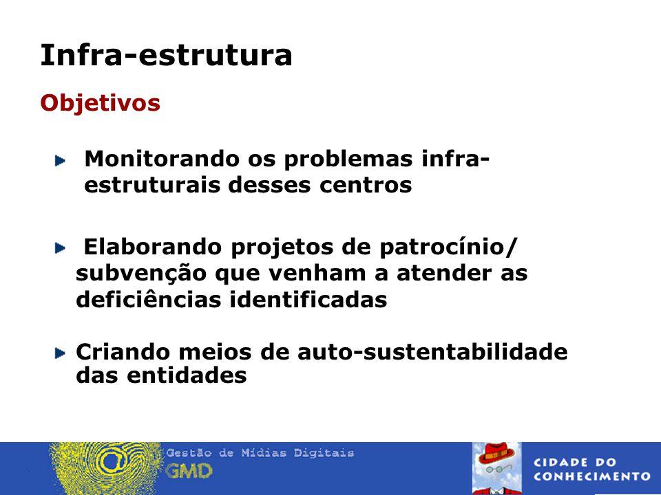 Infra-estrutura Monitorando os problemas infra- estruturais desses centros Objetivos Elaborando projetos de patrocínio/ subvenção que venham a atender as deficiências identificadas Criando meios de auto-sustentabilidade das entidades