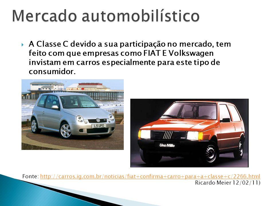  A Classe C devido a sua participação no mercado, tem feito com que empresas como FIAT E Volkswagen invistam em carros especialmente para este tipo d
