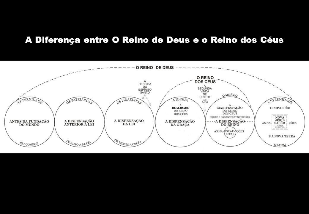 A Diferença entre O Reino de Deus e o Reino dos Céus