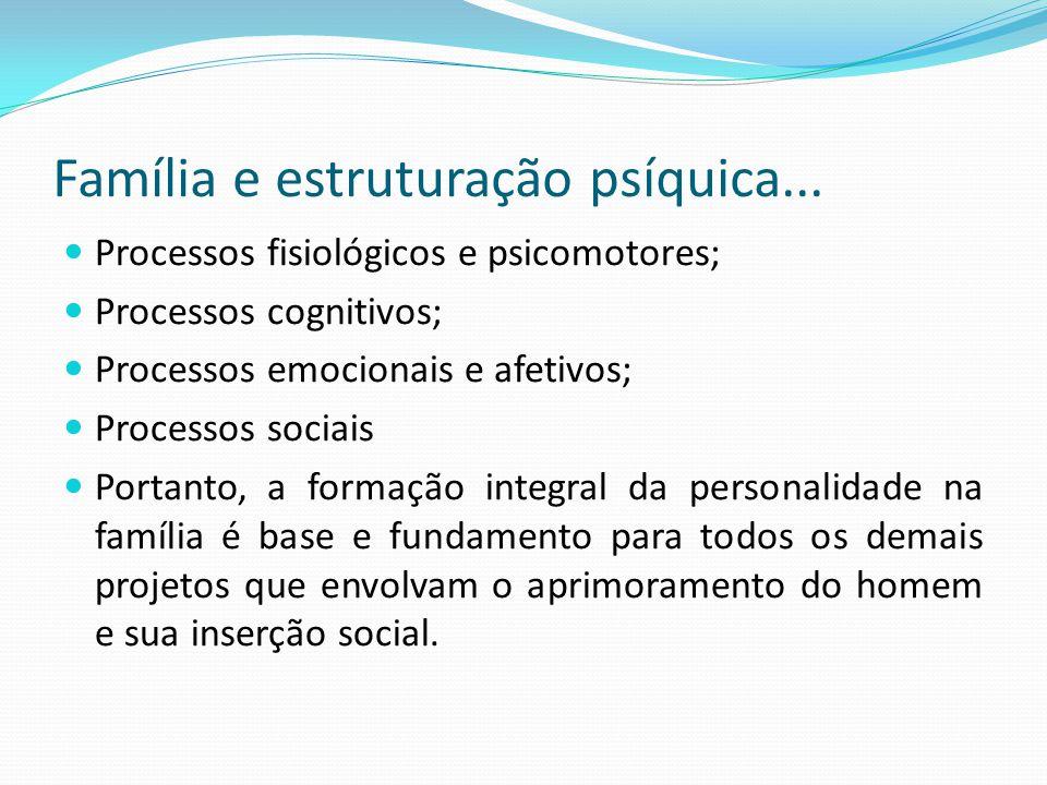 Família e estruturação psíquica...  Processos fisiológicos e psicomotores;  Processos cognitivos;  Processos emocionais e afetivos;  Processos soc