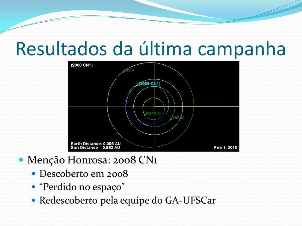  Menção Honrosa: 2008 CN1  Descoberto em 2008  Perdido no espaço  Redescoberto pela equipe do GA-UFSCar