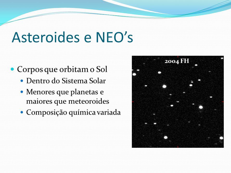 Asteroides e NEO's  Corpos que orbitam o Sol  Dentro do Sistema Solar  Menores que planetas e maiores que meteoroides  Composição química variada 2004 FH