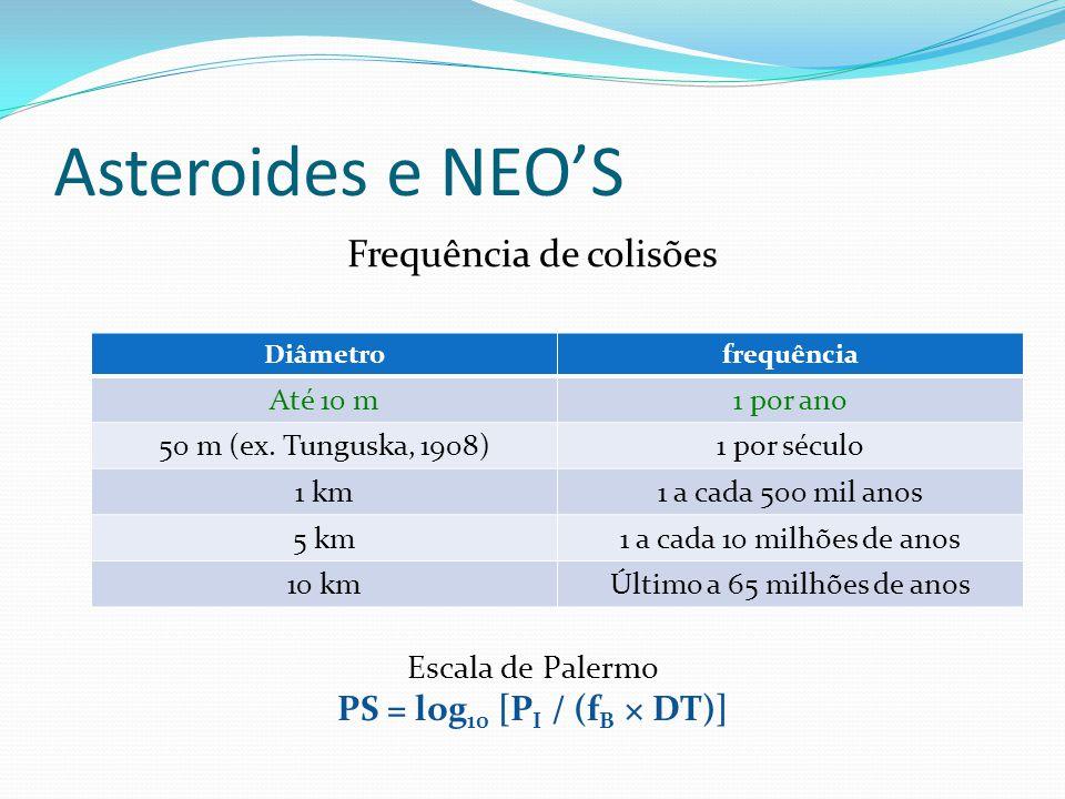 Asteroides e NEO'S Frequência de colisões Diâmetrofrequência Até 10 m1 por ano 50 m (ex.