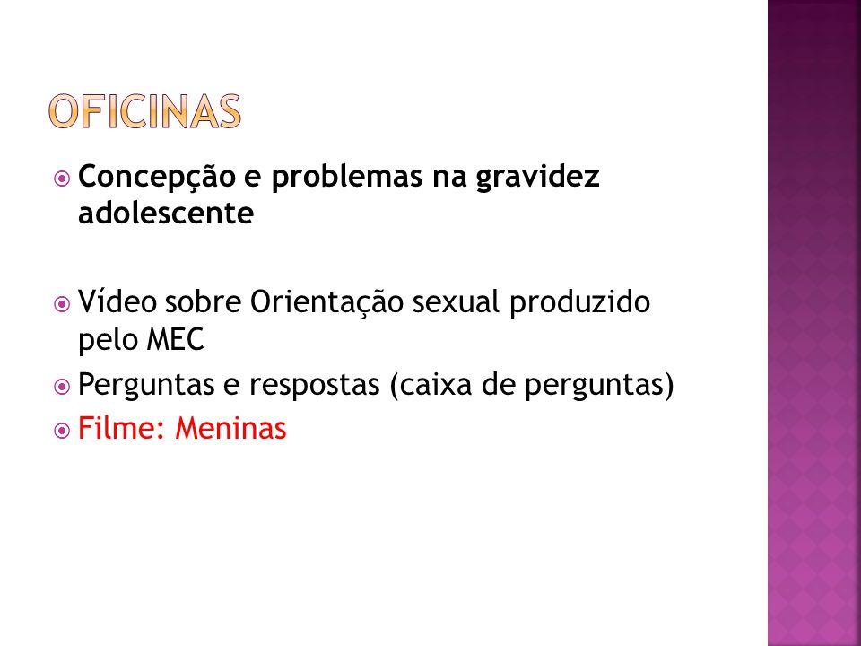  Concepção e problemas na gravidez adolescente  Vídeo sobre Orientação sexual produzido pelo MEC  Perguntas e respostas (caixa de perguntas)  Filme: Meninas