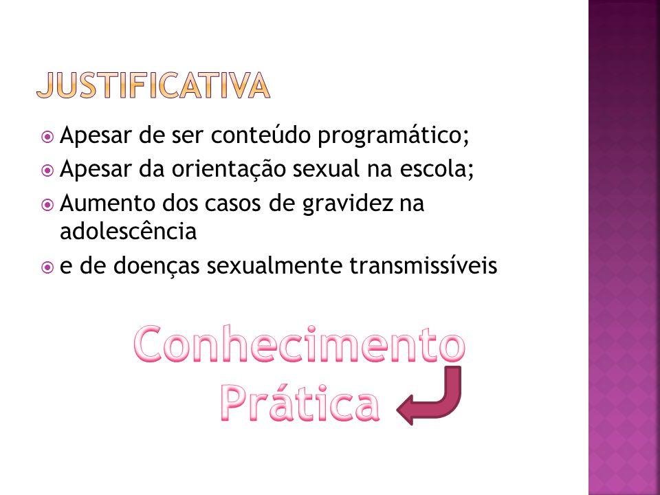  Apesar de ser conteúdo programático;  Apesar da orientação sexual na escola;  Aumento dos casos de gravidez na adolescência  e de doenças sexualmente transmissíveis