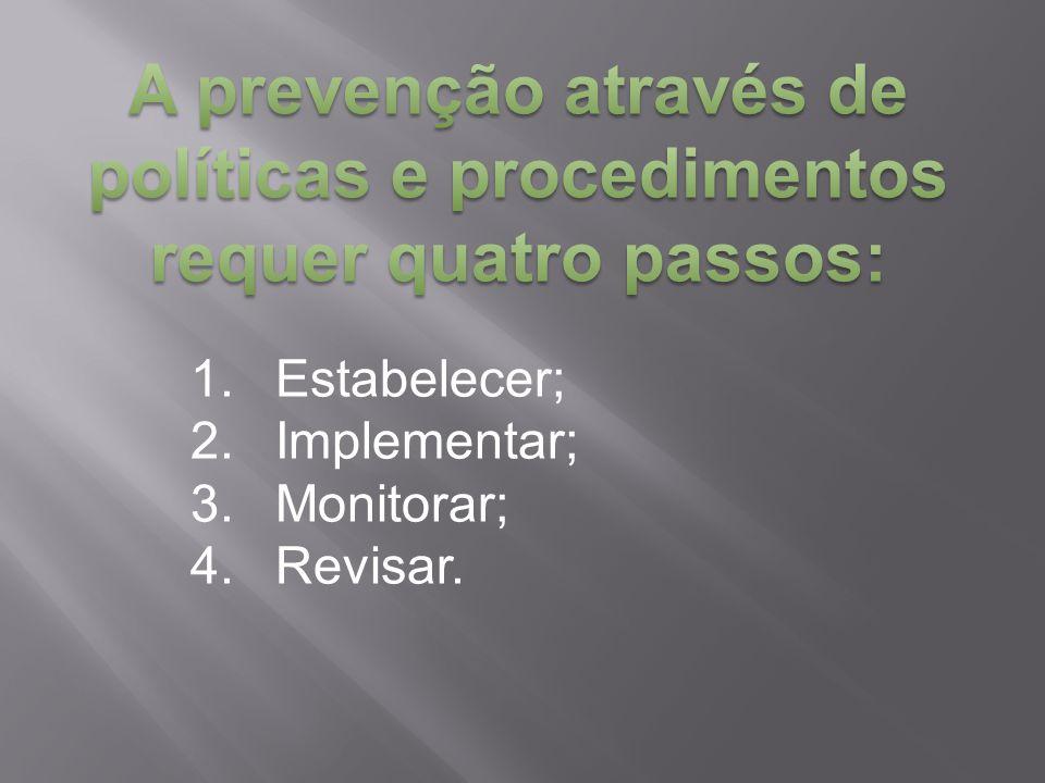 1.Estabelecer; 2.Implementar; 3.Monitorar; 4.Revisar.