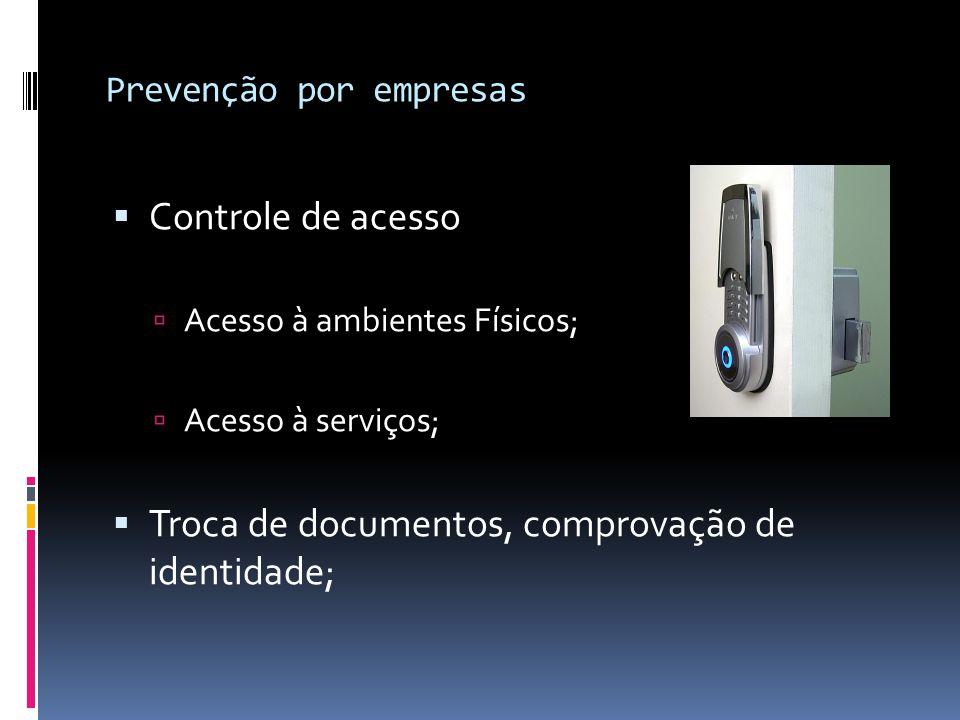 Prevenção por empresas  Controle de acesso  Acesso à ambientes Físicos;  Acesso à serviços;  Troca de documentos, comprovação de identidade;